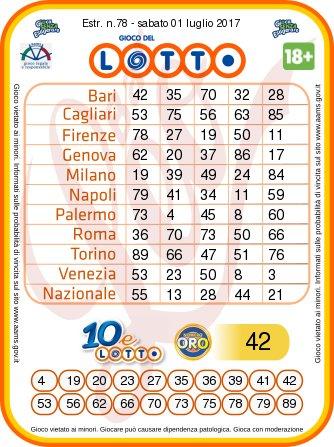 Estrazioni del Lotto, Superenalotto e 10eLotto di oggi 01 luglio 2017 n.78