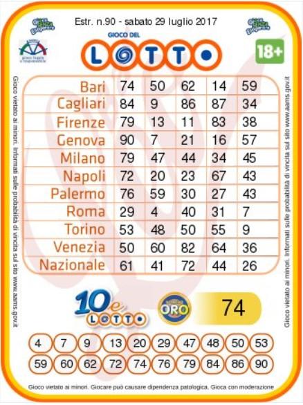 Ultima estrazione del Lottodi sabato 29-07-2017 concorso n.90